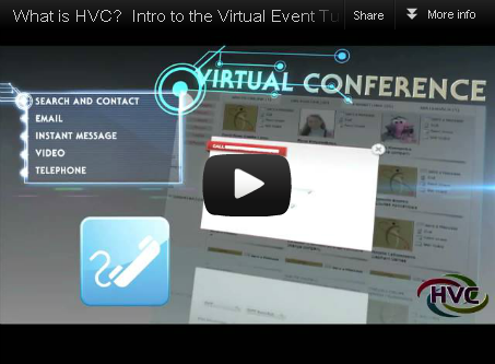 What is HVC? Intro to the Virtual Event & social discovery Turnkey Platform